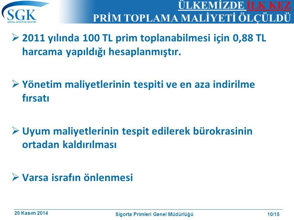 20 Kasım 2014 10/15 ÜLKEMİZDE İLK KEZ PRİM TOPLAMA MALİYETİ ÖLÇÜLDÜ  2011 yılında 100 TL prim toplanabilmesi için 0,88 TL harcama yapıldığı hesaplanmıştır.