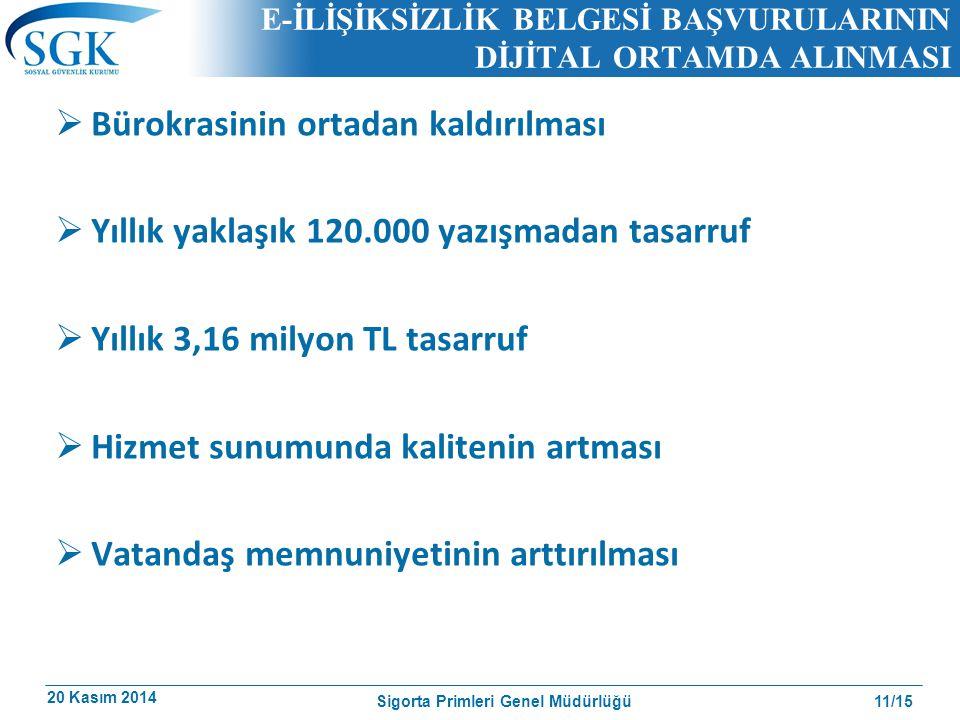 20 Kasım 2014 11/15 E-İLİŞİKSİZLİK BELGESİ BAŞVURULARININ DİJİTAL ORTAMDA ALINMASI  Bürokrasinin ortadan kaldırılması  Yıllık yaklaşık 120.000 yazış