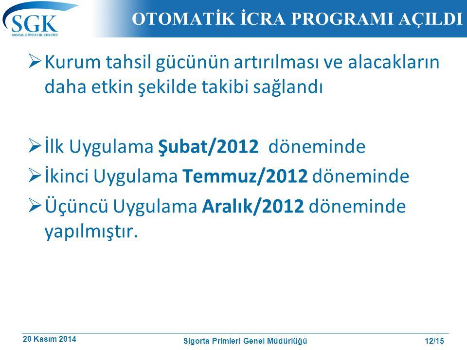 20 Kasım 2014 12/15 OTOMATİK İCRA PROGRAMI AÇILDI  Kurum tahsil gücünün artırılması ve alacakların daha etkin şekilde takibi sağlandı  İlk Uygulama Şubat/2012 döneminde  İkinci Uygulama Temmuz/2012 döneminde  Üçüncü Uygulama Aralık/2012 döneminde yapılmıştır.