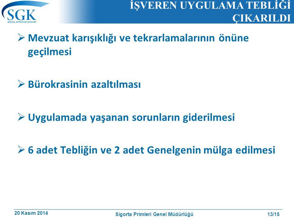 20 Kasım 2014 13/15 İŞVEREN UYGULAMA TEBLİĞİ ÇIKARILDI  Mevzuat karışıklığı ve tekrarlamalarının önüne geçilmesi  Bürokrasinin azaltılması  Uygulam