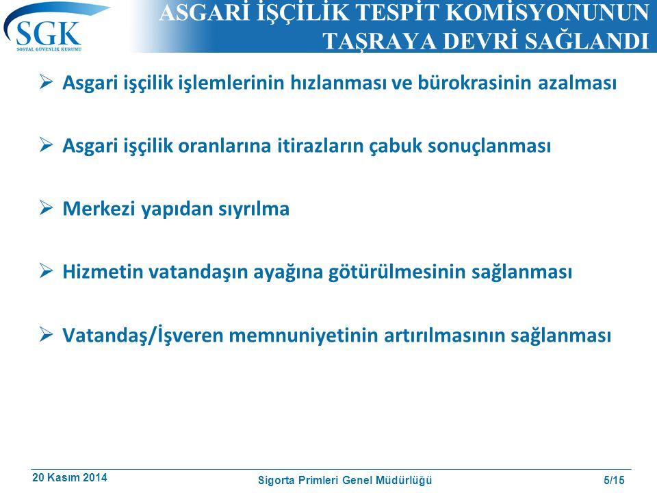 20 Kasım 2014 5/15 ASGARİ İŞÇİLİK TESPİT KOMİSYONUNUN TAŞRAYA DEVRİ SAĞLANDI  Asgari işçilik işlemlerinin hızlanması ve bürokrasinin azalması  Asgar