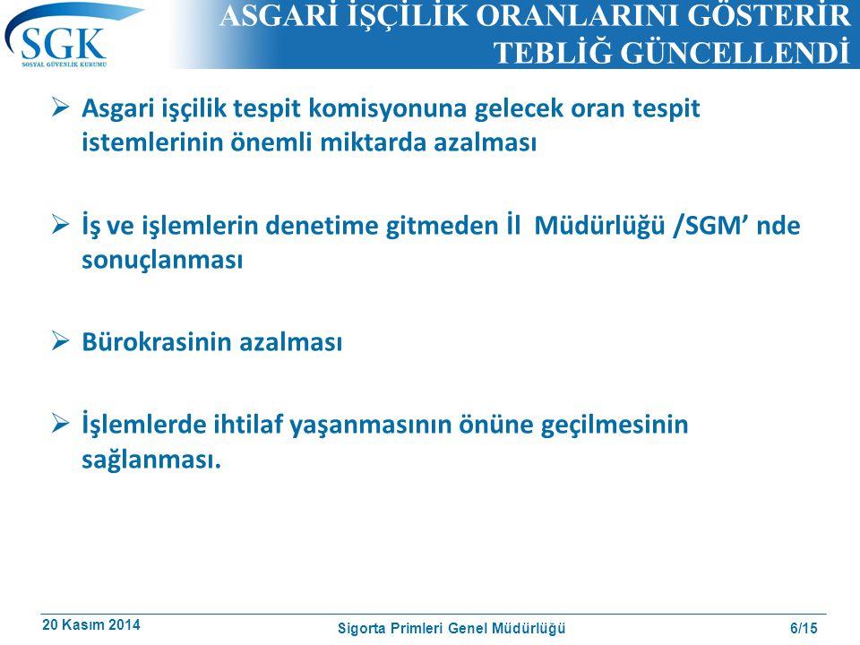 20 Kasım 2014 6/15 ASGARİ İŞÇİLİK ORANLARINI GÖSTERİR TEBLİĞ GÜNCELLENDİ  Asgari işçilik tespit komisyonuna gelecek oran tespit istemlerinin önemli m