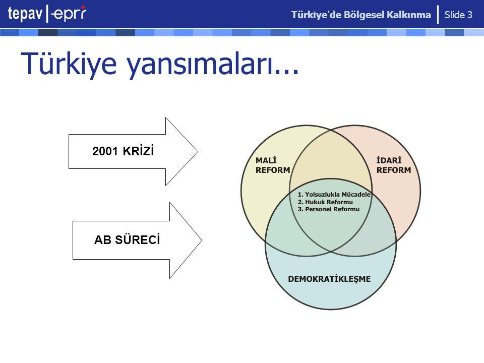 Türkiye de Bölgesel Kalkınma Slide 14 Yerel Aktörlerin konumu...