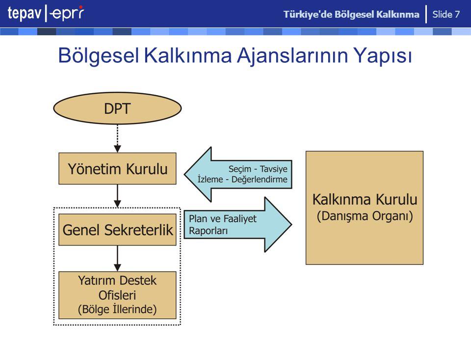 Türkiye de Bölgesel Kalkınma Slide 8 Bölgesel Kalkınma Ajanslarının Yapısı İzmir:  Kamu Kurum ve Kuruluşları : 30 kişi  Özel Kesim ve STK'lar : 70 kişi Çukurova:  Kamu Kurum ve Kuruluşları : 40 kişi  Özel Kesim ve STK'lar : 60 kişi