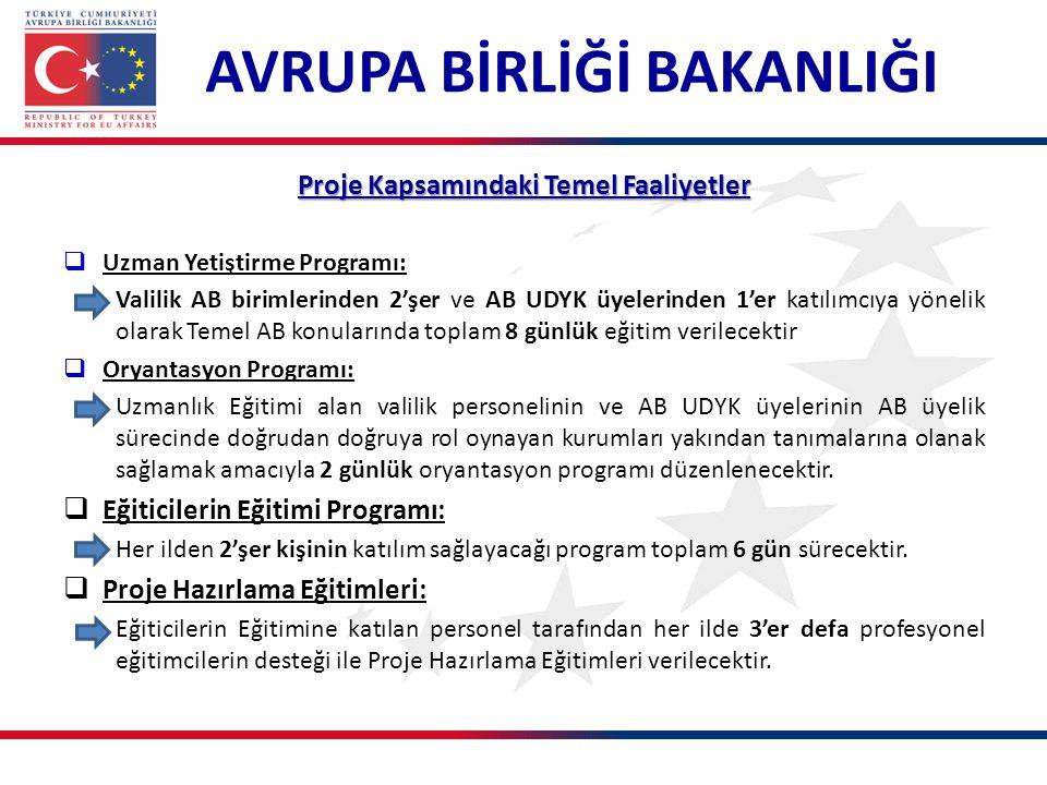 Proje Kapsamındaki Temel Faaliyetler  Uzman Yetiştirme Programı: Valilik AB birimlerinden 2'şer ve AB UDYK üyelerinden 1'er katılımcıya yönelik olara