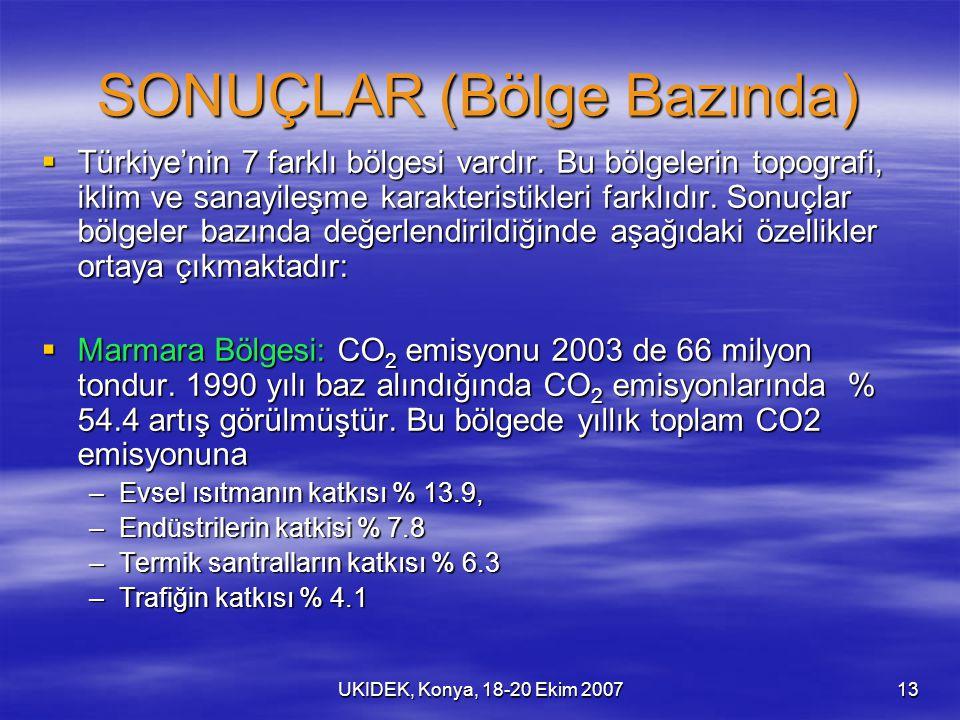 UKIDEK, Konya, 18-20 Ekim 200713 SONUÇLAR (Bölge Bazında)  Türkiye'nin 7 farklı bölgesi vardır. Bu bölgelerin topografi, iklim ve sanayileşme karakte