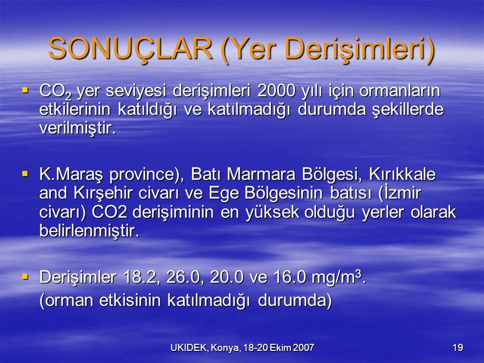 UKIDEK, Konya, 18-20 Ekim 200719 SONUÇLAR (Yer Derişimleri)  CO 2 yer seviyesi derişimleri 2000 yılı için ormanların etkilerinin katıldığı ve katılmadığı durumda şekillerde verilmiştir.