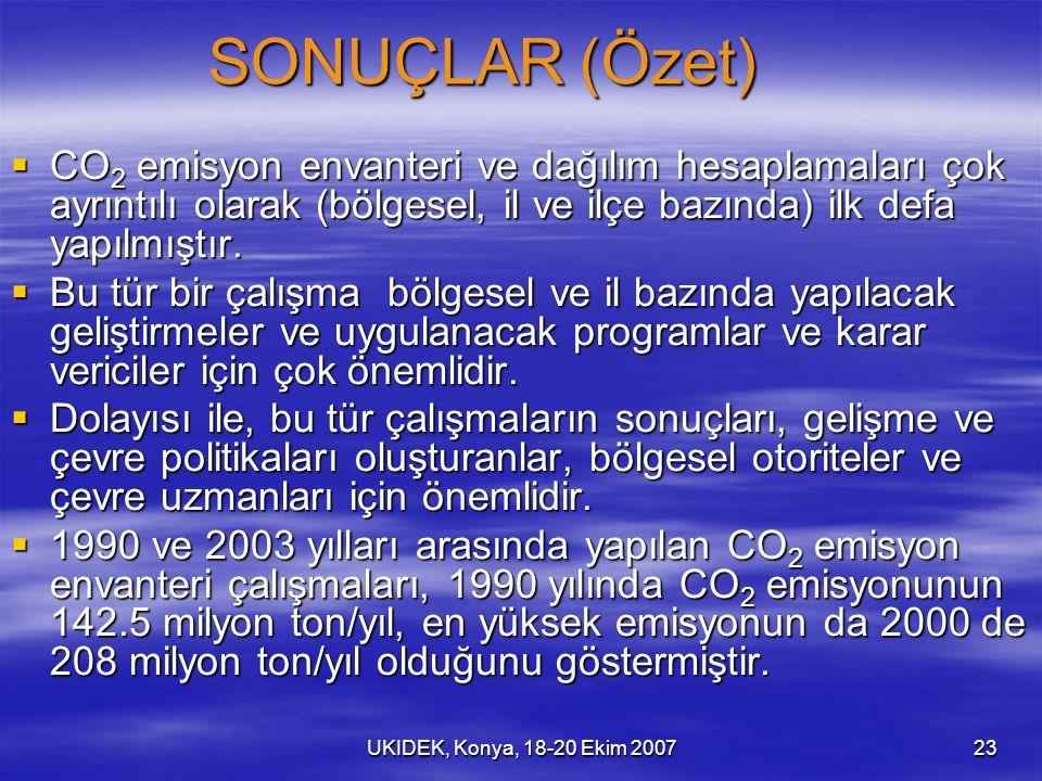 UKIDEK, Konya, 18-20 Ekim 200723 SONUÇLAR (Özet)  CO 2 emisyon envanteri ve dağılım hesaplamaları çok ayrıntılı olarak (bölgesel, il ve ilçe bazında)