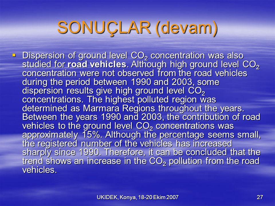 UKIDEK, Konya, 18-20 Ekim 200727 SONUÇLAR (devam)  Dispersion of ground level CO 2 concentration was also studied for road vehicles. Although high gr