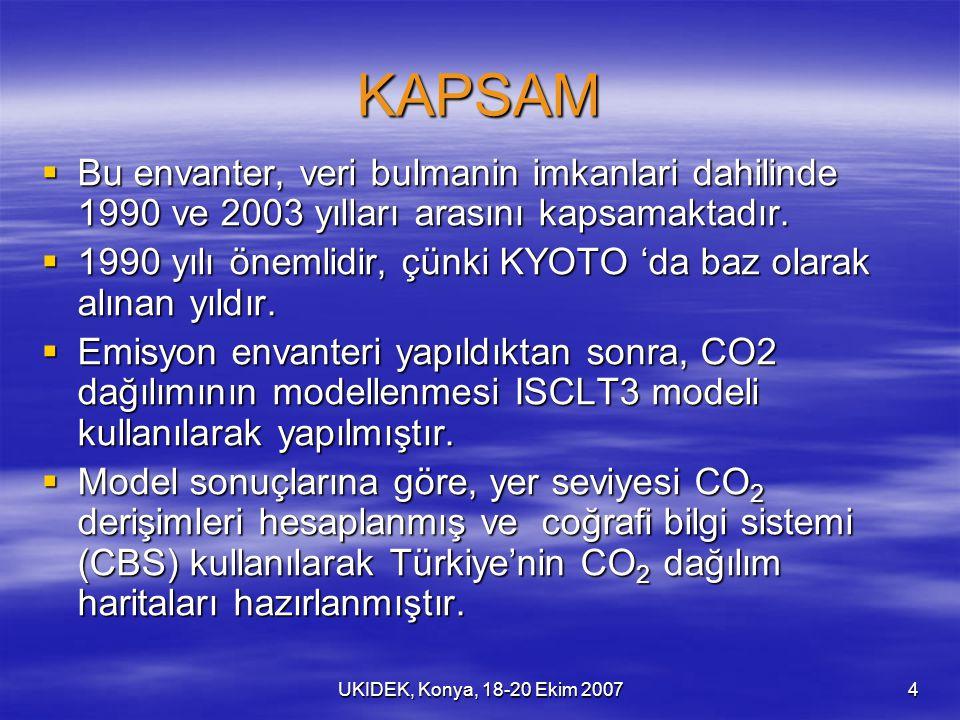 UKIDEK, Konya, 18-20 Ekim 20074 KAPSAM  Bu envanter, veri bulmanin imkanlari dahilinde 1990 ve 2003 yılları arasını kapsamaktadır.  1990 yılı önemli