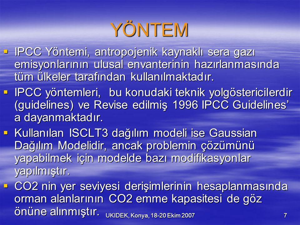 UKIDEK, Konya, 18-20 Ekim 200718 SONUÇLAR (özet)  Endüstriden kaynaklanan toplam CO 2 emisyonu, toplam emisyonların yaklaşık % 35 idir.