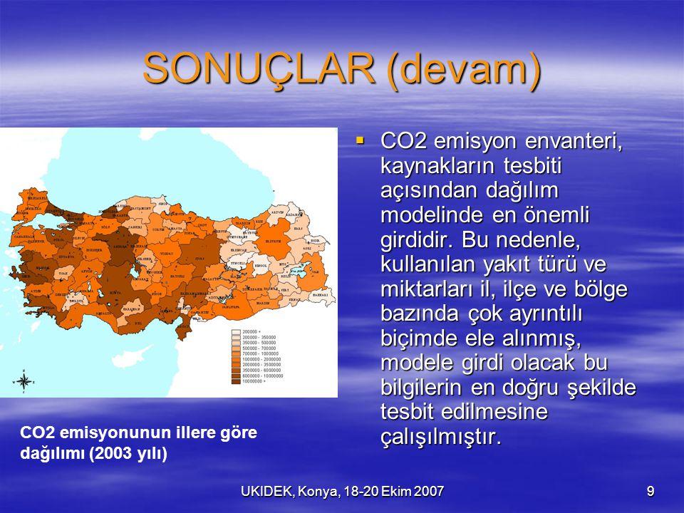UKIDEK, Konya, 18-20 Ekim 20079 SONUÇLAR (devam)  CO2 emisyon envanteri, kaynakların tesbiti açısından dağılım modelinde en önemli girdidir. Bu neden