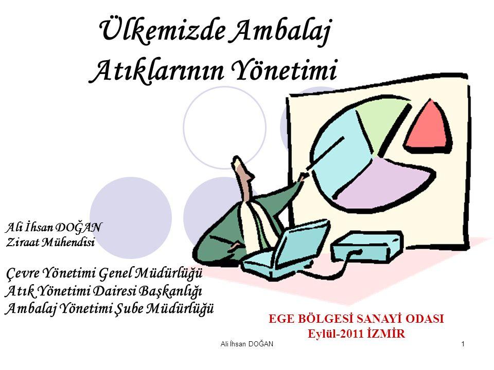 Ali İhsan DOĞAN32 İ LET İŞİ M Ali İhsan DOĞAN Ziraat Mühendisi Telefon:0.312.