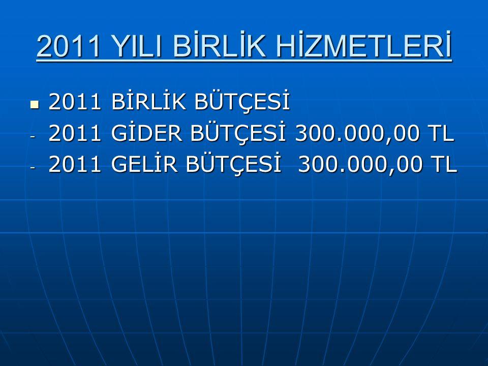 2011 YILI BİRLİK HİZMETLERİ 2011 BİRLİK BÜTÇESİ 2011 BİRLİK BÜTÇESİ - 2011 GİDER BÜTÇESİ 300.000,00 TL - 2011 GELİR BÜTÇESİ 300.000,00 TL
