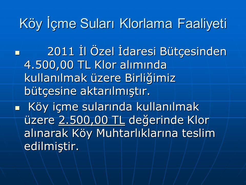 Köy İçme Suları Klorlama Faaliyeti 2011 İl Özel İdaresi Bütçesinden 4.500,00 TL Klor alımında kullanılmak üzere Birliğimiz bütçesine aktarılmıştır.