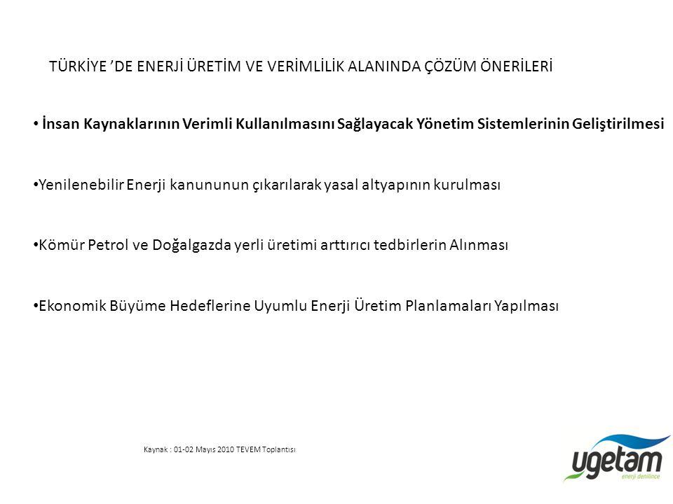 TÜRKİYE 'DE ENERJİ ÜRETİM VE VERİMLİLİK ALANINDA ÇÖZÜM ÖNERİLERİ İnsan Kaynaklarının Verimli Kullanılmasını Sağlayacak Yönetim Sistemlerinin Geliştiri