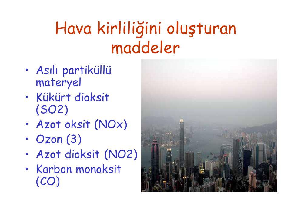 Hava kirliliğini oluşturan maddeler Asılı partiküllü materyel Kükürt dioksit (SO2) Azot oksit (NOx) Ozon (3) Azot dioksit (NO2) Karbon monoksit (CO)