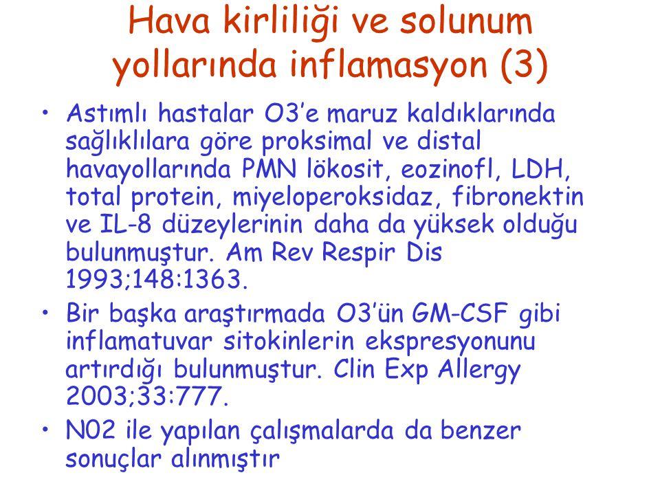 Hava kirliliği ve solunum yollarında inflamasyon (3) Astımlı hastalar O3'e maruz kaldıklarında sağlıklılara göre proksimal ve distal havayollarında PM
