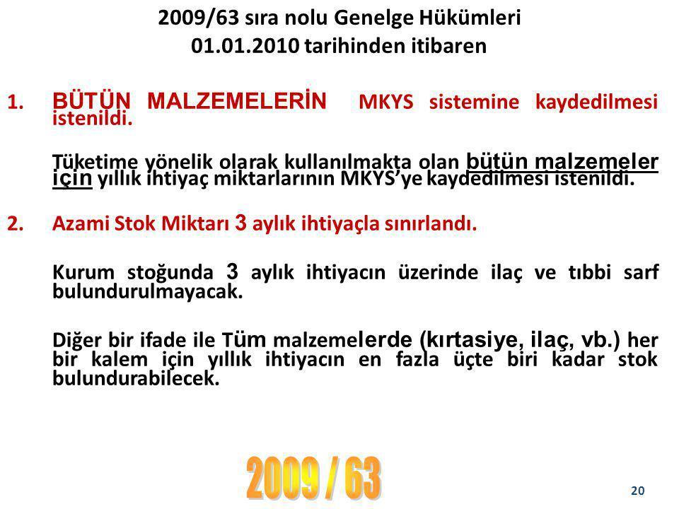 2009/63 sıra nolu Genelge Hükümleri 01.01.2010 tarihinden itibaren 1. BÜTÜN MALZEMELERİN MKYS sistemine kaydedilmesi istenildi. Tüketime yönelik olara