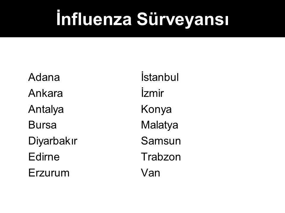 İnfluenza Sürveyansı Adana Ankara Antalya Bursa Diyarbakır Edirne Erzurum İstanbul İzmir Konya Malatya Samsun Trabzon Van