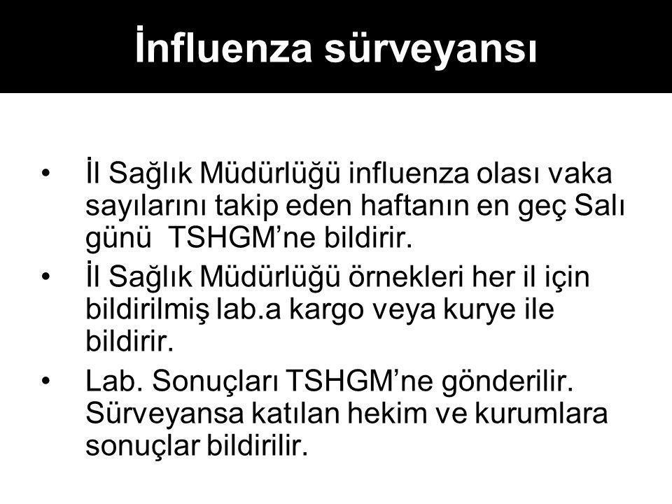 İnfluenza sürveyansı İl Sağlık Müdürlüğü influenza olası vaka sayılarını takip eden haftanın en geç Salı günü TSHGM'ne bildirir. İl Sağlık Müdürlüğü ö
