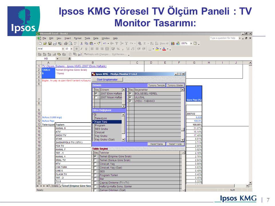 8 | Ipsos KMG Yöresel TV Ölçüm Paneli: Hangi soruları cevaplar.