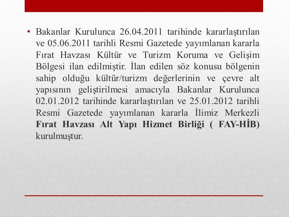 Fırat Havzası Kültür Turizm Koruma ve Gelişim Bölgesi Çalıştayları 1- Bakanlar Kurulu tarafından Fırat Havzası Kültür Turizm Koruma ve Gelişim Bölgesi ilan edilmesinin ardından 24-25-26 Haziran 2011 tarihinde Pertek Termal de Tunceli Valisi Sn.Mustafa TAŞKESEN in Başkanlığında bir Çalıştay düzenlenmiştir.