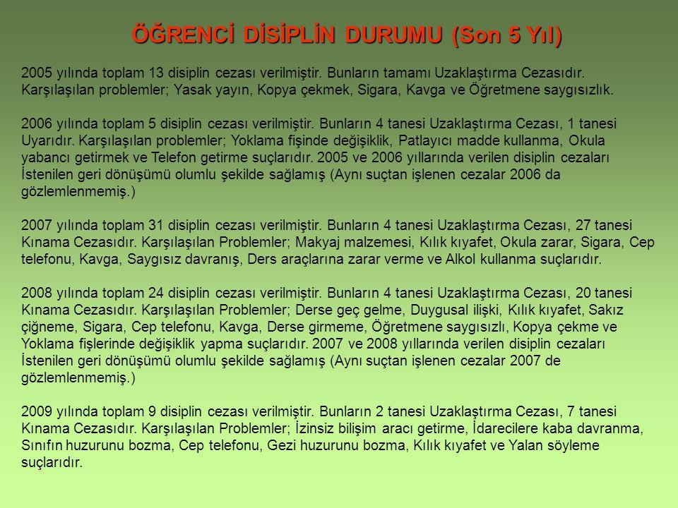 ÖĞRENCİ DİSİPLİN DURUMU (Son 5 Yıl) 2005 yılında toplam 13 disiplin cezası verilmiştir.