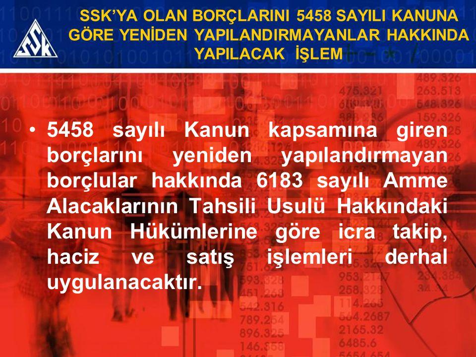 SSK'YA OLAN BORÇLARINI 5458 SAYILI KANUNA GÖRE YENİDEN YAPILANDIRMAYANLAR HAKKINDA YAPILACAK İŞLEM 5458 sayılı Kanun kapsamına giren borçlarını yenide