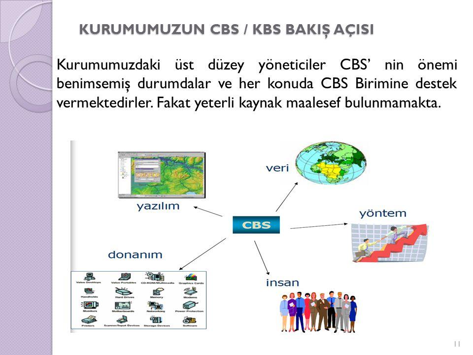 KURUMUMUZUN CBS / KBS BAKIŞ AÇISI 11 Kurumumuzdaki üst düzey yöneticiler CBS' nin önemi benimsemiş durumdalar ve her konuda CBS Birimine destek vermektedirler.
