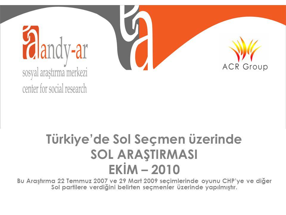 Türkiye'de Sol Seçmen üzerinde SOL ARAŞTIRMASI EKİM – 2010 Bu Araştırma 22 Temmuz 2007 ve 29 Mart 2009 seçimlerinde oyunu CHP'ye ve diğer Sol partilere verdiğini belirten seçmenler üzerinde yapılmıştır.