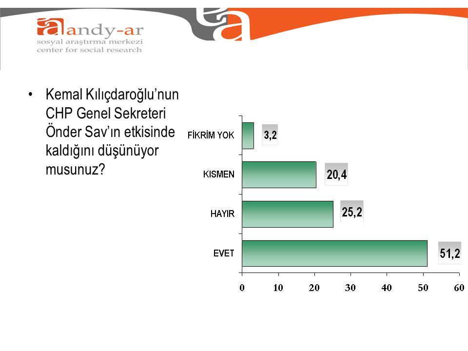 Kemal Kılıçdaroğlu'nun CHP Genel Sekreteri Önder Sav'ın etkisinde kaldığını düşünüyor musunuz