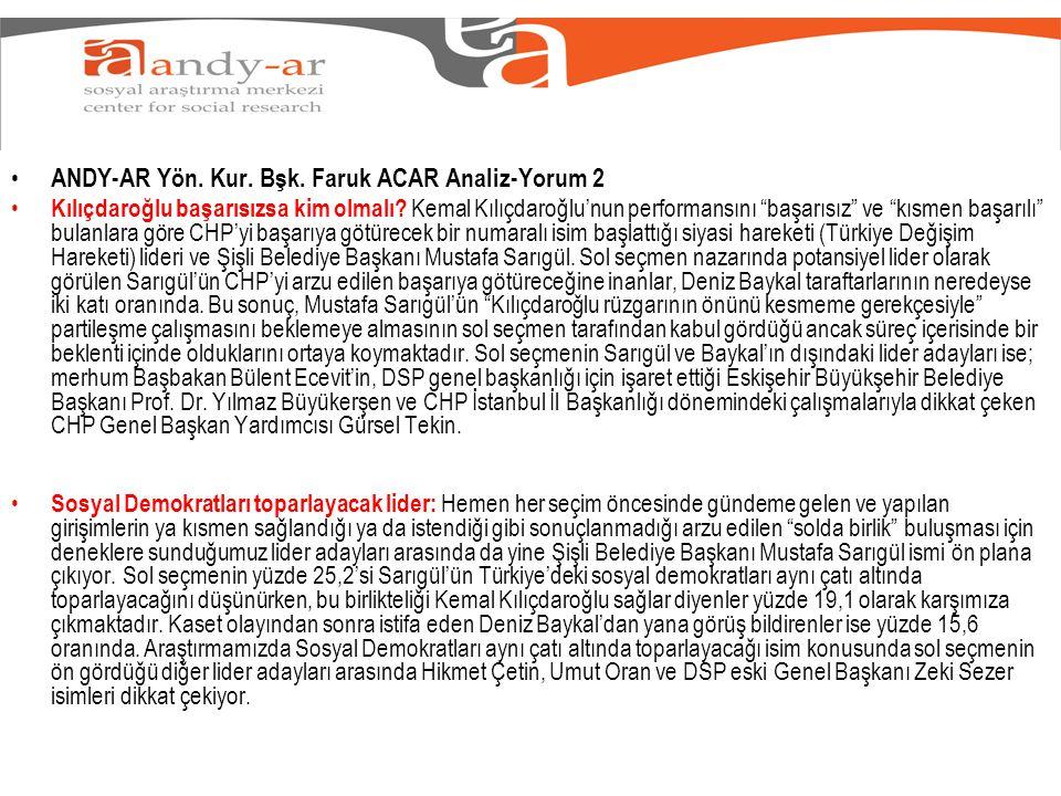ANDY-AR Yön. Kur. Bşk. Faruk ACAR Analiz-Yorum 2 Kılıçdaroğlu başarısızsa kim olmalı.