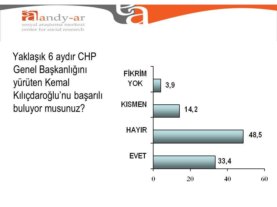 Yaklaşık 6 aydır CHP Genel Başkanlığını yürüten Kemal Kılıçdaroğlu'nu başarılı buluyor musunuz
