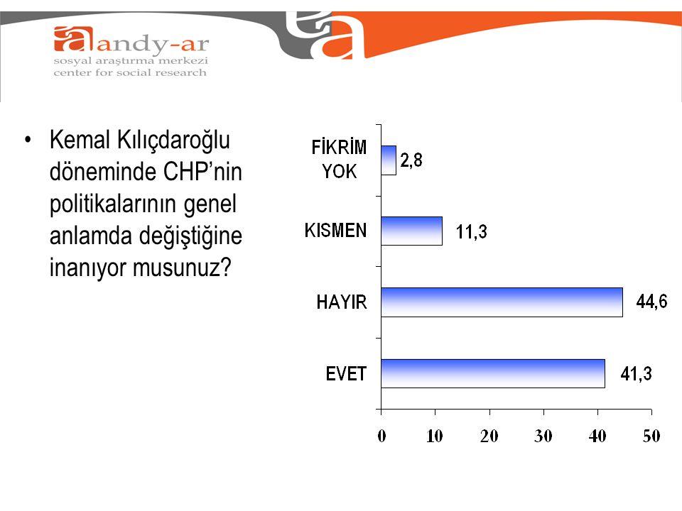 Kemal Kılıçdaroğlu döneminde CHP'nin politikalarının genel anlamda değiştiğine inanıyor musunuz?