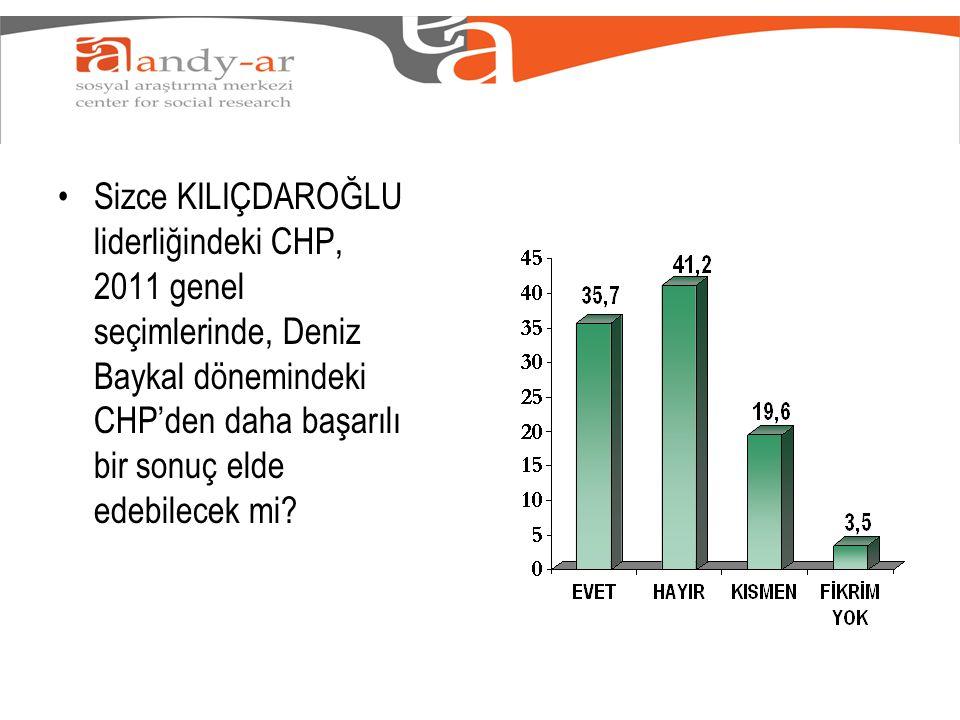 Sizce KILIÇDAROĞLU liderliğindeki CHP, 2011 genel seçimlerinde, Deniz Baykal dönemindeki CHP'den daha başarılı bir sonuç elde edebilecek mi