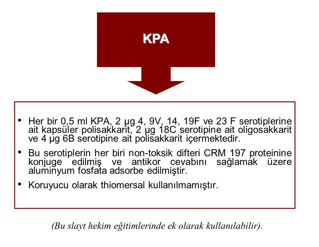 Her bir 0,5 ml KPA, 2 µg 4, 9V, 14, 19F ve 23 F serotiplerine ait kapsüler polisakkarit, 2 µg 18C serotipine ait oligosakkarit ve 4 µg 6B serotipine a
