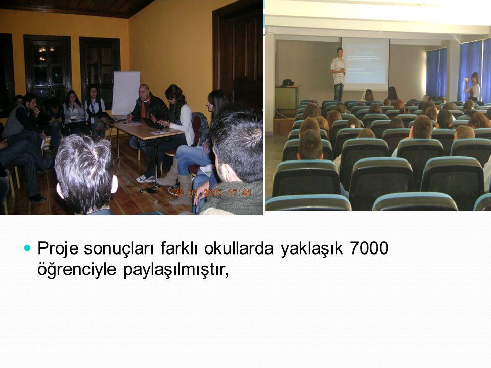 Proje sonuçları farklı okullarda yaklaşık 7000 öğrenciyle paylaşılmıştır,