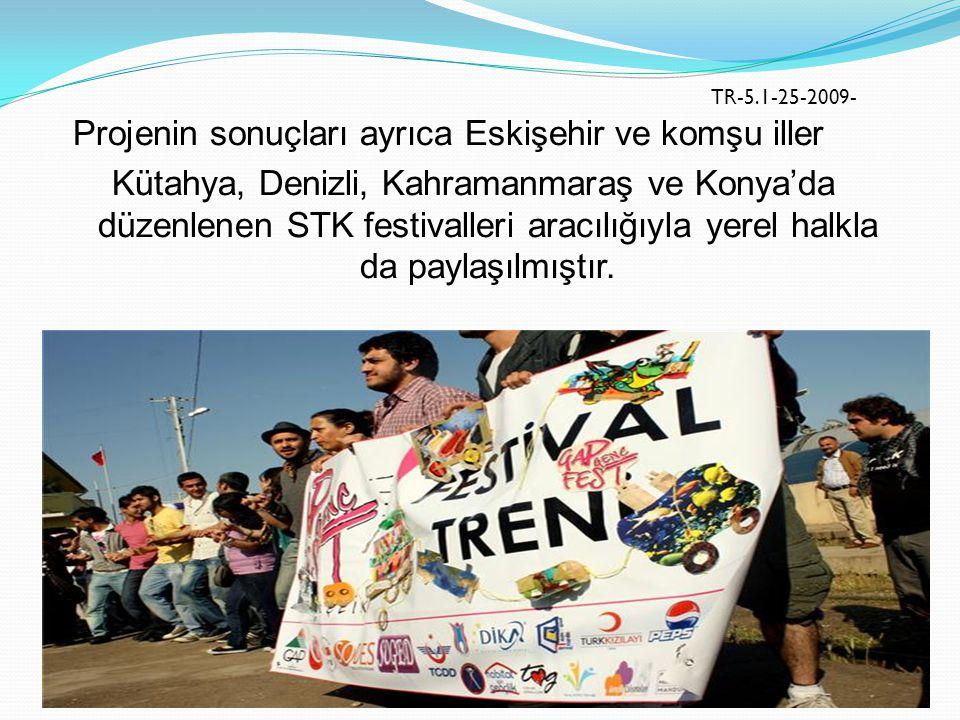 TR-5.1-25-2009- Projenin sonuçları ayrıca Eskişehir ve komşu iller Kütahya, Denizli, Kahramanmaraş ve Konya'da düzenlenen STK festivalleri aracılığıyl