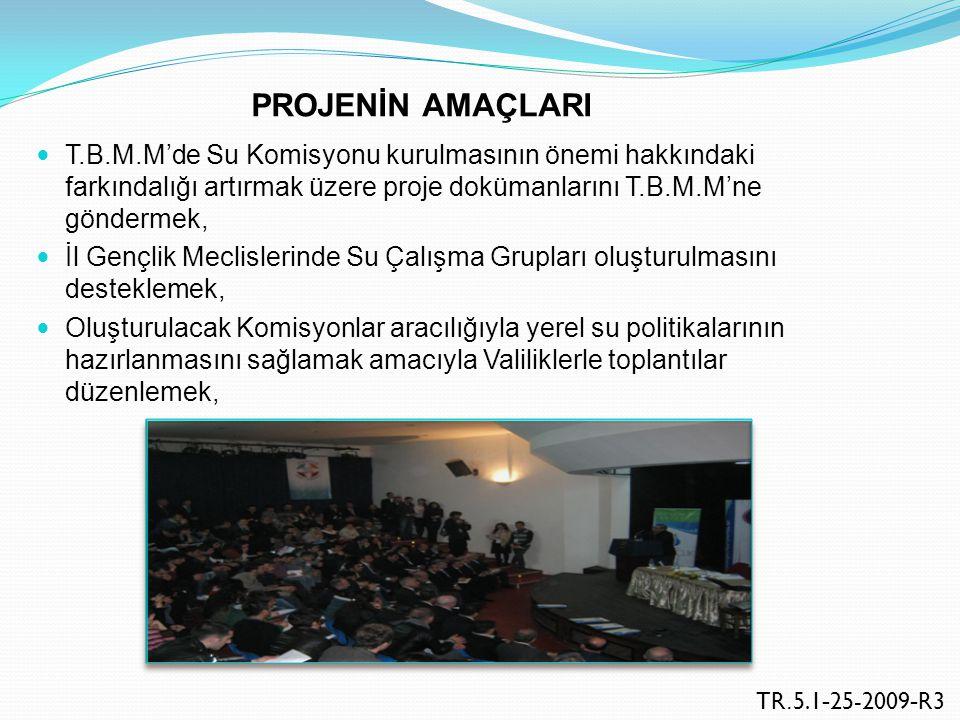 T.B.M.M'de Su Komisyonu kurulmasının önemi hakkındaki farkındalığı artırmak üzere proje dokümanlarını T.B.M.M'ne göndermek, İl Gençlik Meclislerinde S