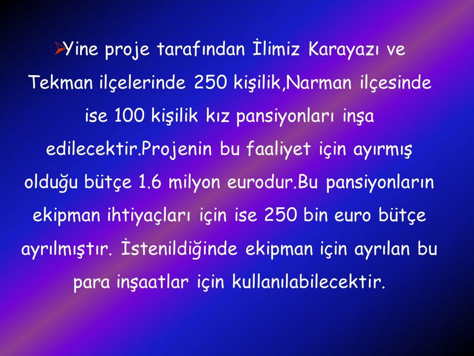  Yine proje tarafından İlimiz Karayazı ve Tekman ilçelerinde 250 kişilik,Narman ilçesinde ise 100 kişilik kız pansiyonları inşa edilecektir.Projenin