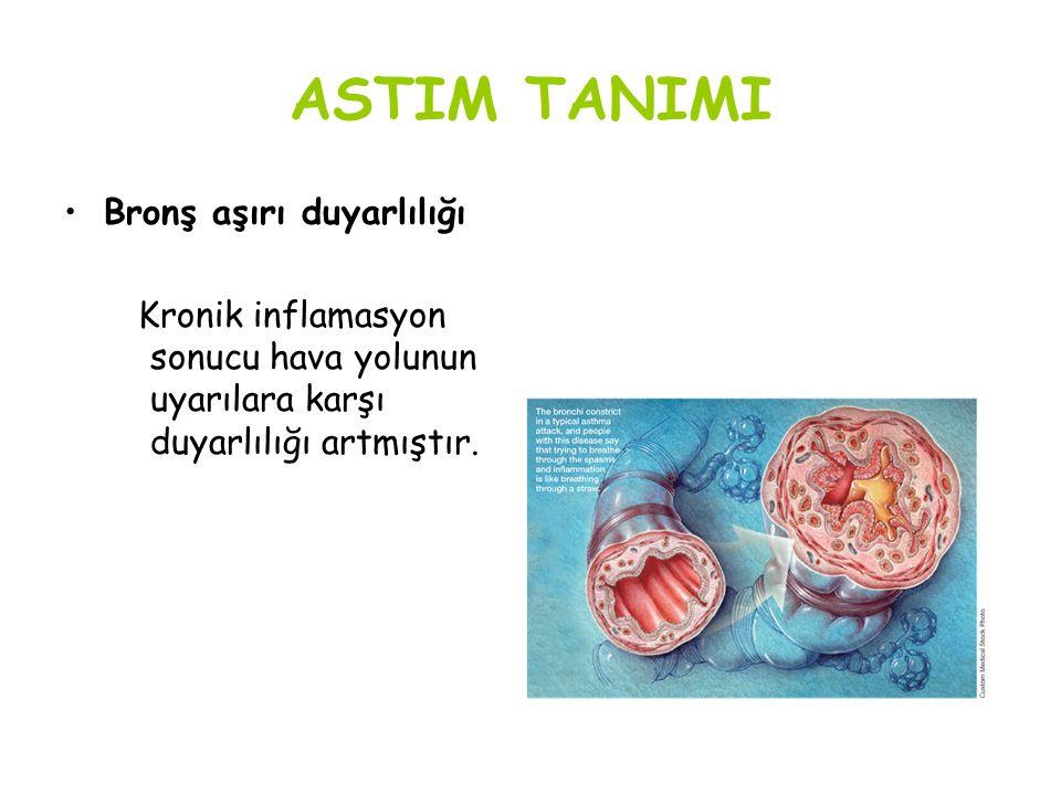 ASTIM TANIMI Bronş aşırı duyarlılığı Kronik inflamasyon sonucu hava yolunun uyarılara karşı duyarlılığı artmıştır.
