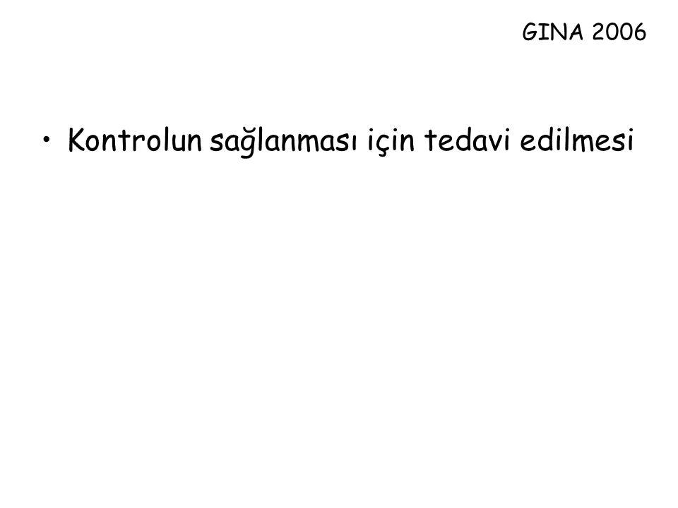 Kontrolun sağlanması için tedavi edilmesi GINA 2006