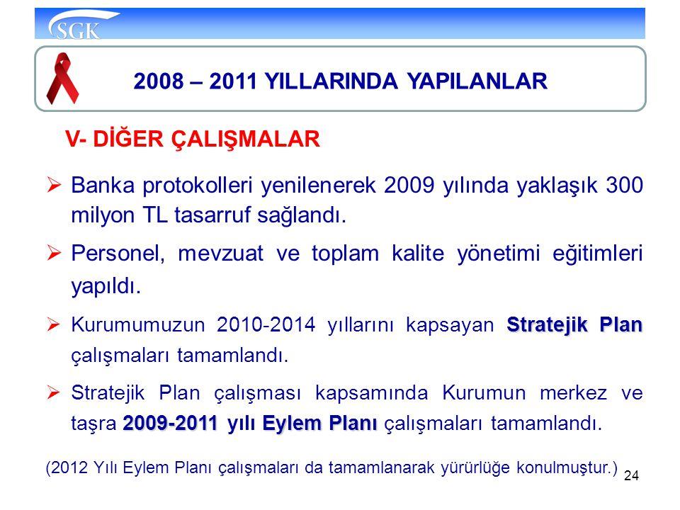 24 2008 – 2011 YILLARINDA YAPILANLAR V- DİĞER ÇALIŞMALAR  Banka protokolleri yenilenerek 2009 yılında yaklaşık 300 milyon TL tasarruf sağlandı.  Per