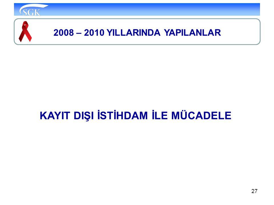 27 KAYIT DIŞI İSTİHDAM İLE MÜCADELE 2008 – 2010 YILLARINDA YAPILANLAR