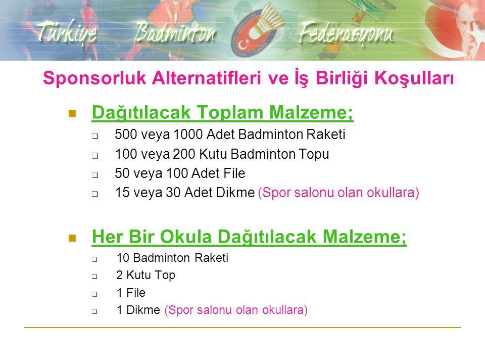 SPONSORLUK BEDELİ Yaş grupları Türkiye Badminton Şampiyonası ve Bütün Sponsor haklarının toplam bedeli : 25.000 YTL (100 Okula Malzeme dağıtımı olursa) 20.000 YTL (50 Okula Malzeme dağıtımı olursa)