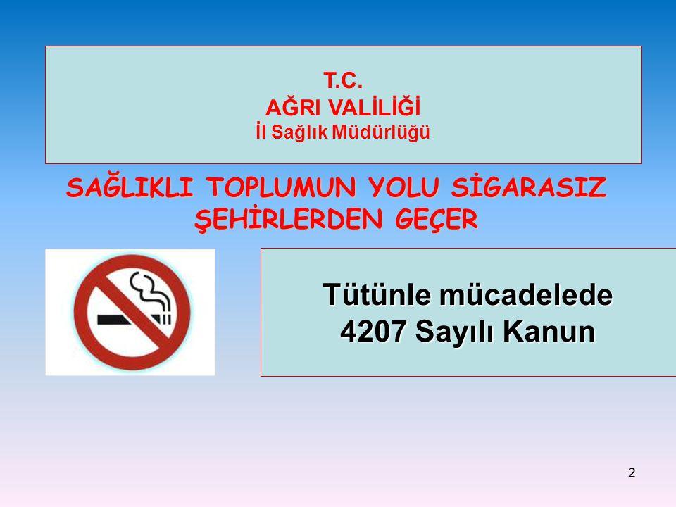 22 Tütünle mücadelede 4207 Sayılı Kanun T.C. AĞRI VALİLİĞİ İl Sağlık Müdürlüğü SAĞLIKLI TOPLUMUN YOLU SİGARASIZ ŞEHİRLERDEN GEÇER