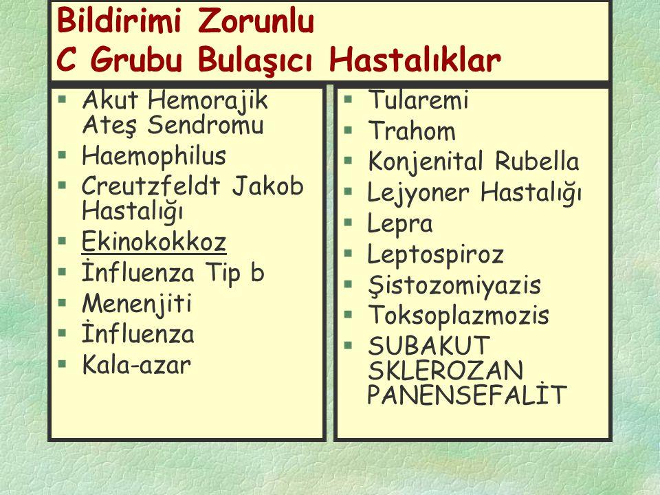 Bildirimi Zorunlu C Grubu Bulaşıcı Hastalıklar §Akut Hemorajik Ateş Sendromu §Haemophilus §Creutzfeldt Jakob Hastalığı §Ekinokokkoz §İnfluenza Tip b §