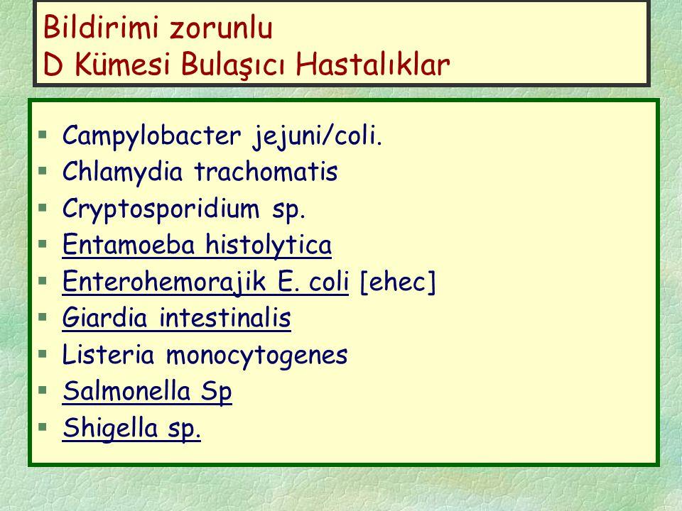 Bildirimi zorunlu D Kümesi Bulaşıcı Hastalıklar §Campylobacter jejuni/coli. §Chlamydia trachomatis §Cryptosporidium sp. §Entamoeba histolytica §Entero