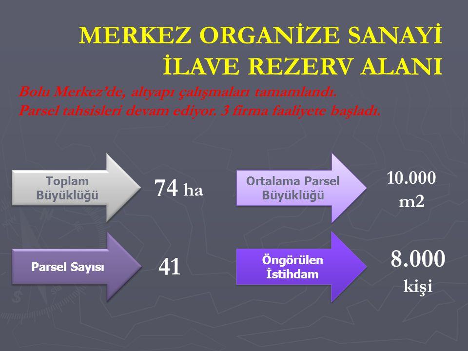 MERKEZ ORGANİZE SANAYİ İLAVE REZERV ALANI Bolu Merkez'de, altyapı çalışmaları tamamlandı.